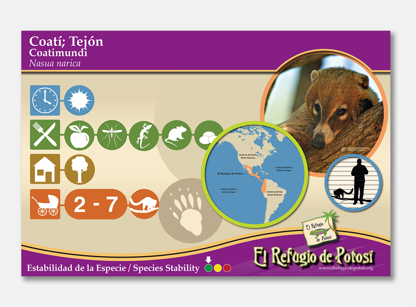 Graphic: Animal Identification signage for El Refugio de Potosi by Cameron Kaseberg